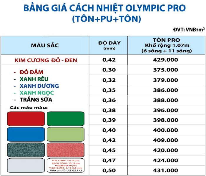 Giá mái tôn giả ngói cách nhiệt cách nhiệt Olympic